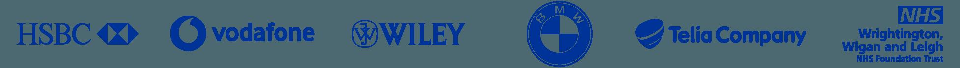 Vizlib – Qlik Sense Extension Library