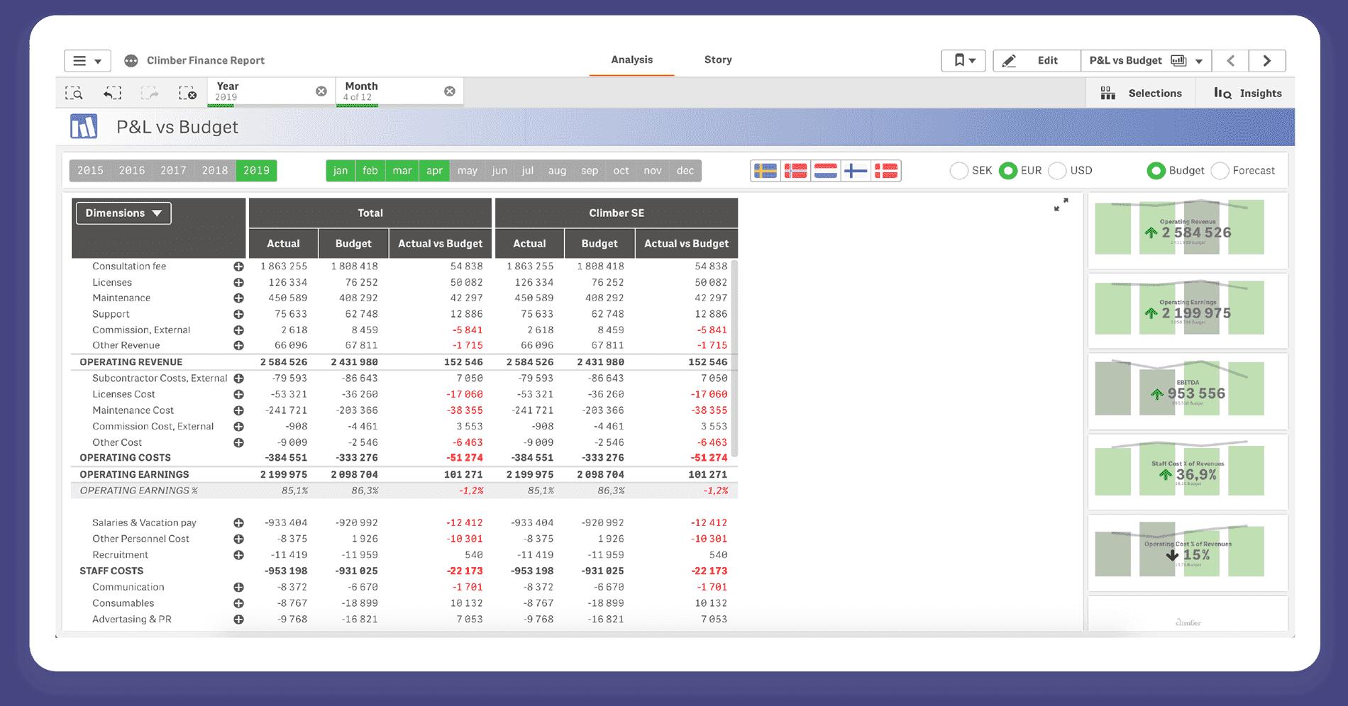 Vizlib Finance – Vizlib