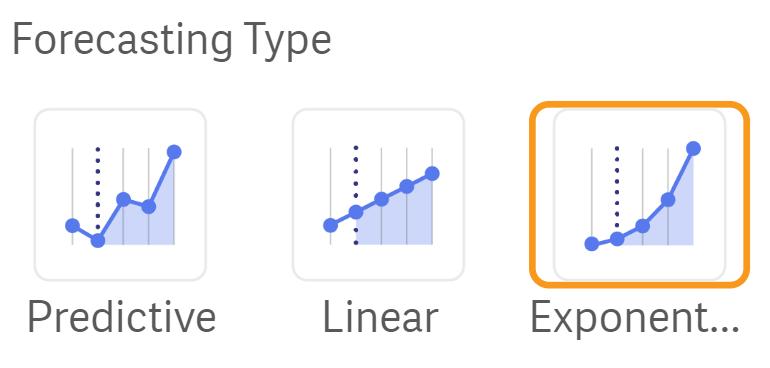 Forecasting types