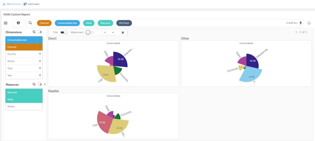 Add charts to your custom reports in Qlik Sense
