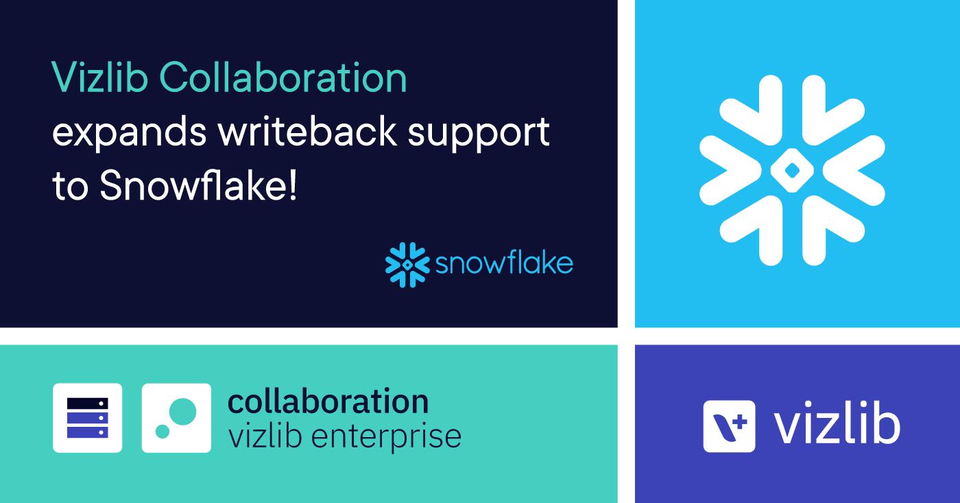 writeback snowflake banner image