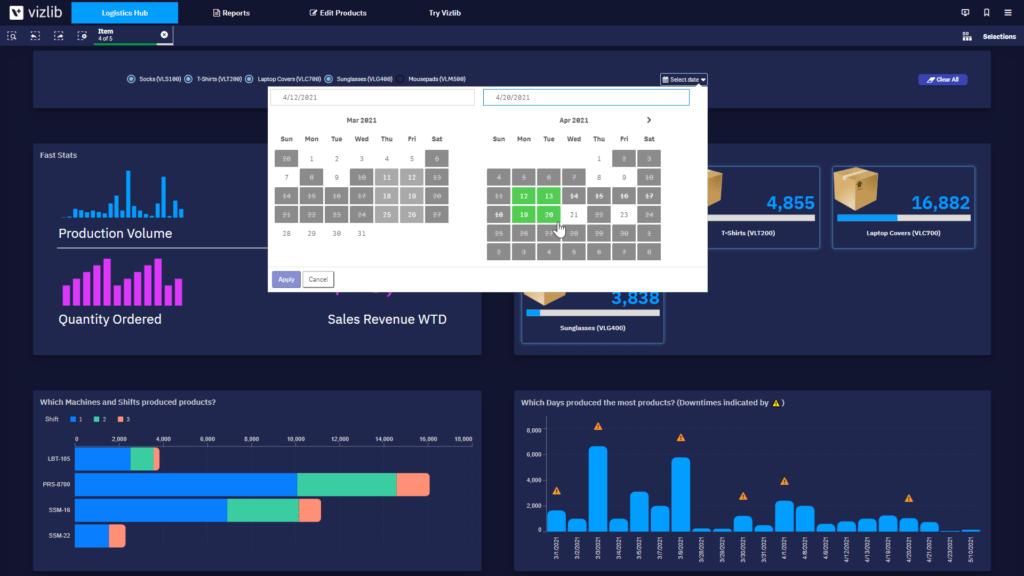 Streamlined self-service reporting in Qlik Sense