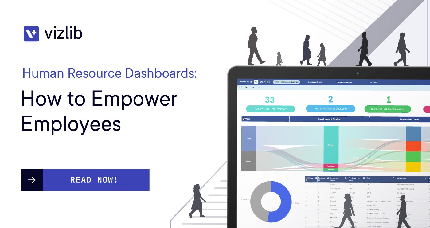 how to empower employees banner
