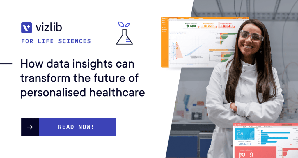 Learn more about healthcare analytics with Vizlib