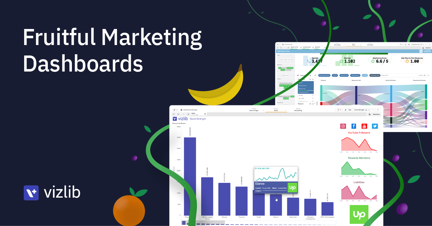 Fruitful Marketing Dashboards