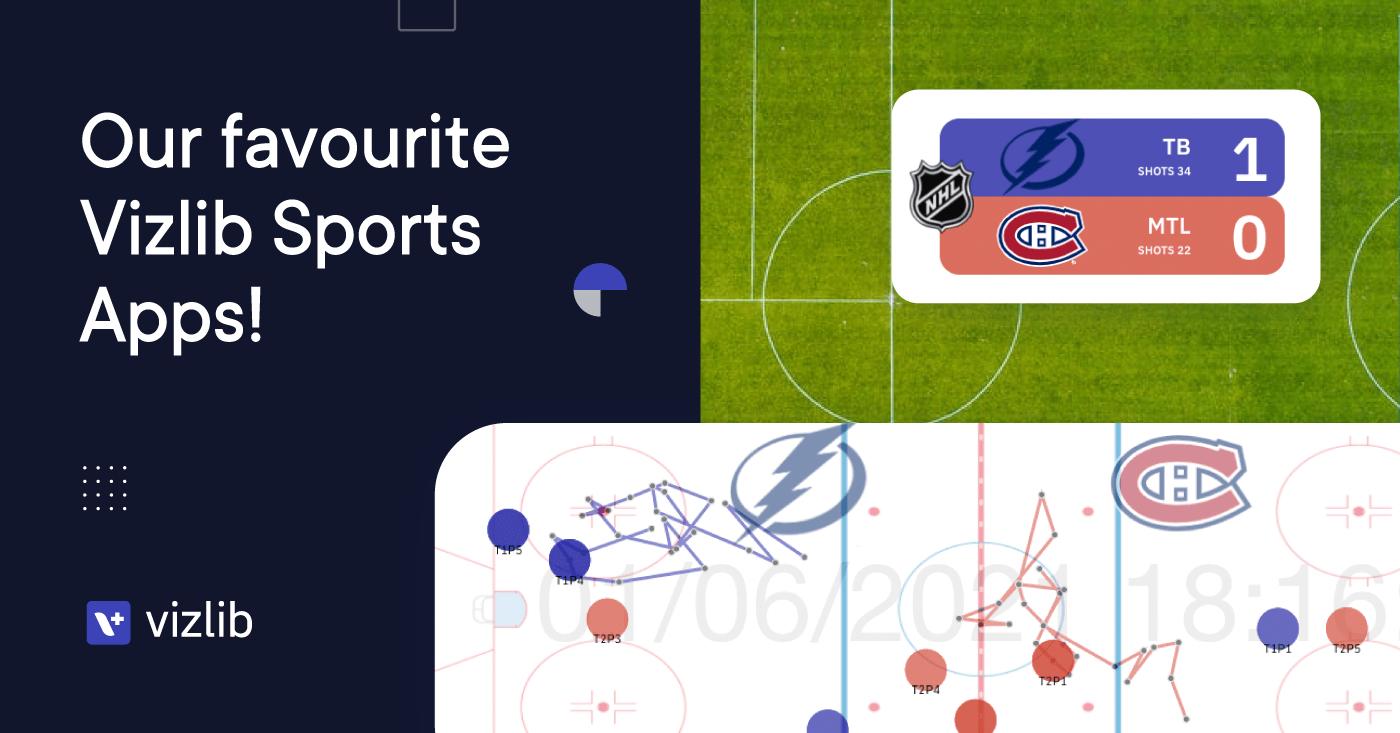 vizlib demo sports apps
