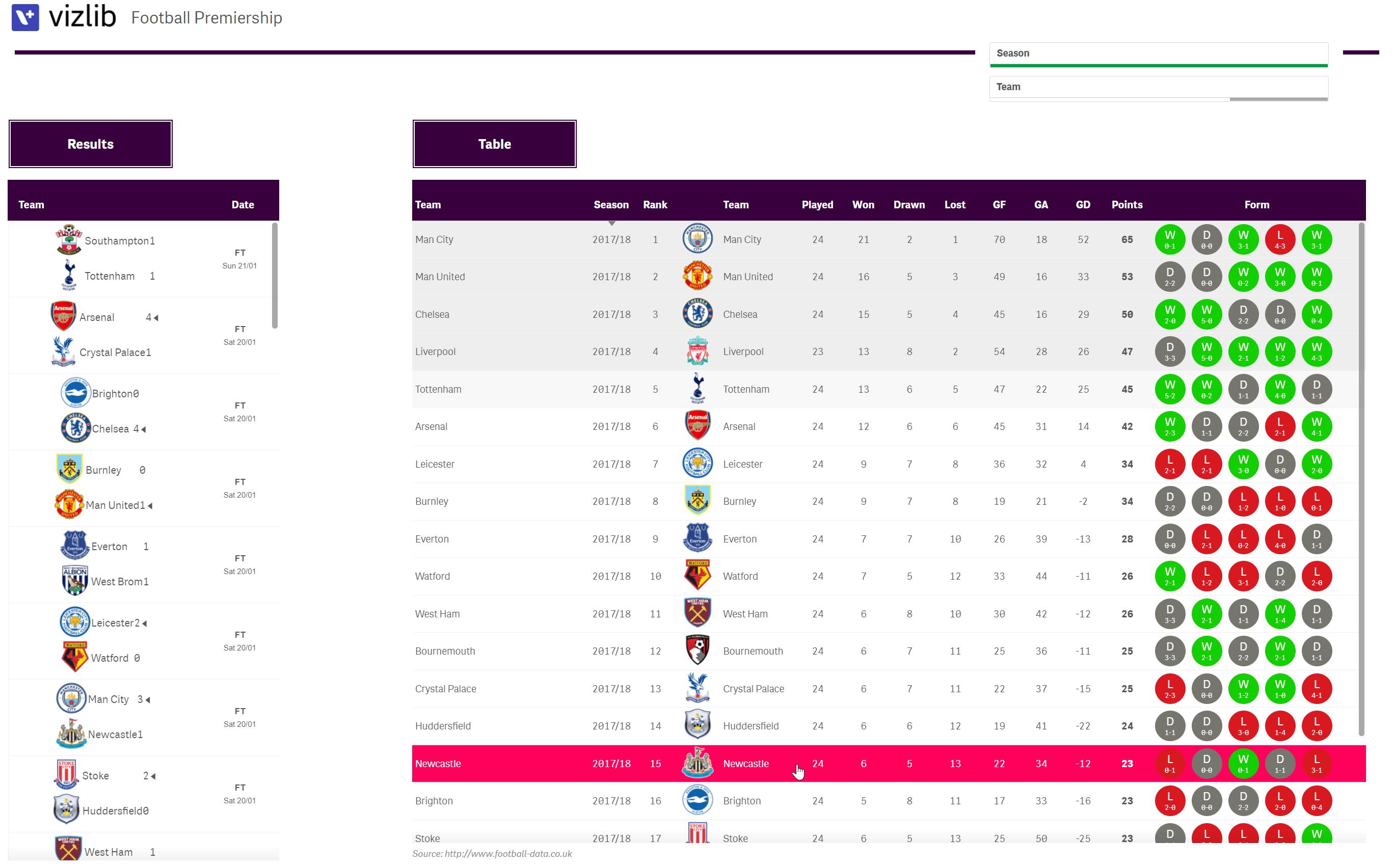 premier league example